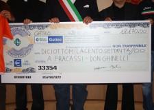 18 mila euro raccolti sul campo da calcio con la Nazionale Cantanti