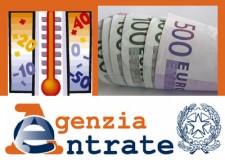 Il redditometro dopo il 'blitz' di Cortina. I nuovi parametri del Fisco.