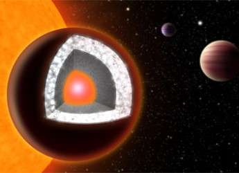 Un pianeta fatto di diamanti. Il suo anno dura 18 ore, è velocissimo e caldissimo.