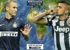 Notizie ( non solo) di sport. San Siro 'pieno' come ai vecchi tempi. Inter e Juve pari sono (1-1).
