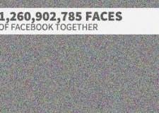 Web&Tech. Tutti gli utenti di Facebook in una sola pagina web.