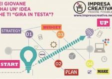Lugo. 'Impresa creativa: missione possibile'. Nuovo progetto dell'Unione.