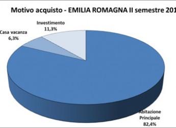 Emilia Romagna. Perché si compra casa? Secondo i dati Tecnocasa oltre l'80% degli acquisti sono per l'abitazione principale e riguardano giovani.