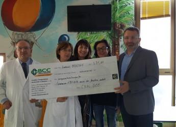Ravenna, un gesto di solidarietà dal Cral del Credito Cooperativo per il reparto di Pediatria