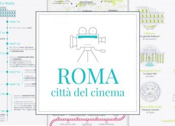Roma, Capitale del cinema: la sua storia e i suoi quartieri. Con ben 351 sale e  oltre 160 mila spettatori.