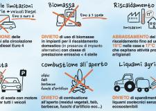 Rimini. Da venerdì 7, in vigore le misure per contenere e per ridurre l'inquinamento atmosferico.