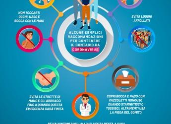 Emilia Romagna. Coronavirus: ridurre i contatti, lavarsi le mani, non toccare gli occhi, il naso e la bocca.
